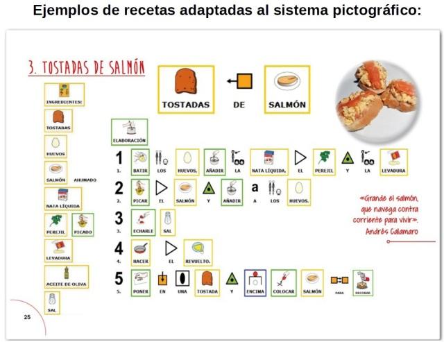 ejemplo-receta-en-pictograma