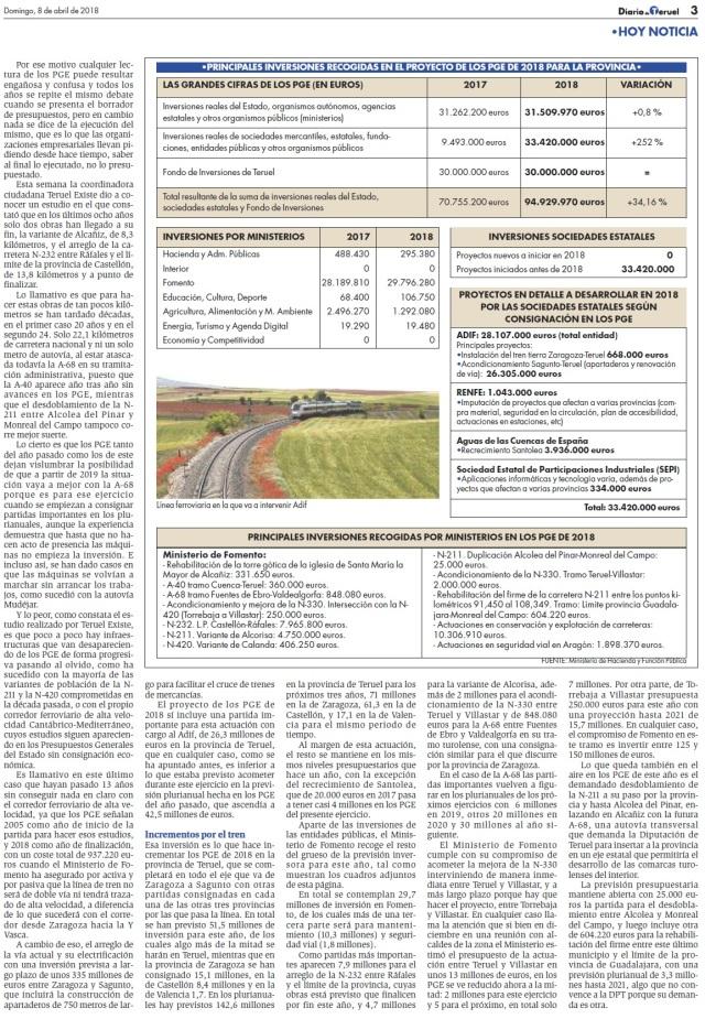 presupuestos generales 2018 provincia teruel Javier Millán 2