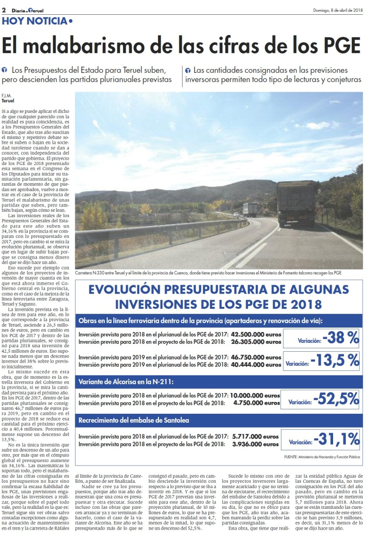 presupuestos generales 2018 provincia teruel Javier Millán